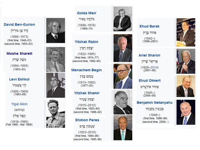 List of Prime Ministers of Israel